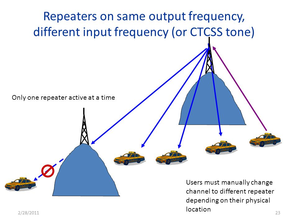 Repeaters on same output frequency, different input frequency (or CTCSS tone)