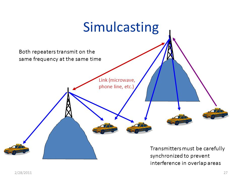 Simulcasting Both repeaters transmit on the same frequency at the same time. Link (microwave, phone line, etc.)