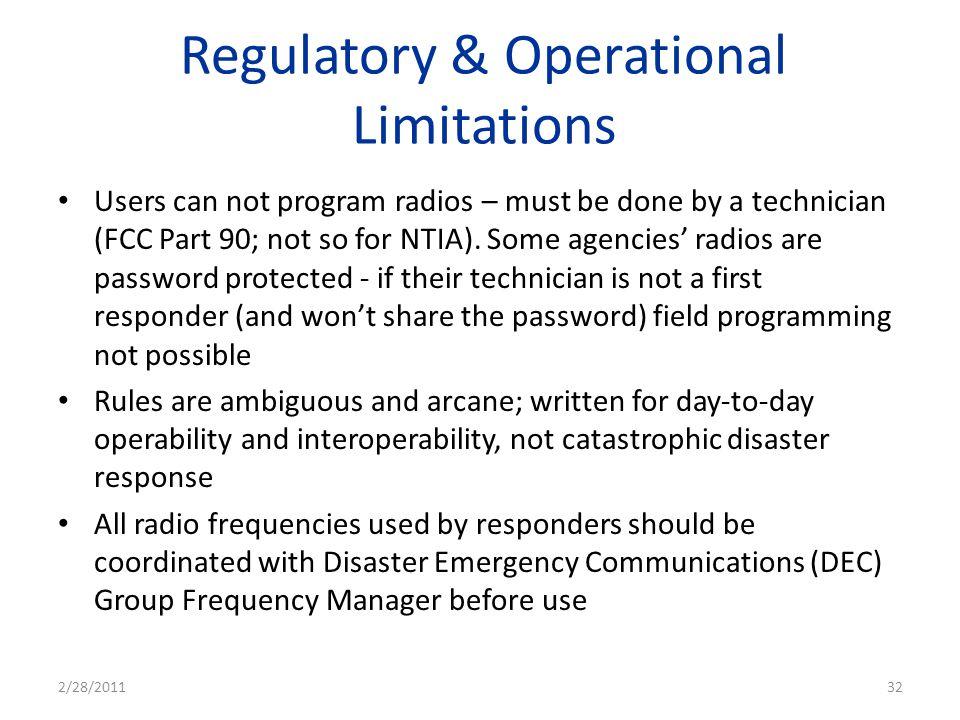 Regulatory & Operational Limitations