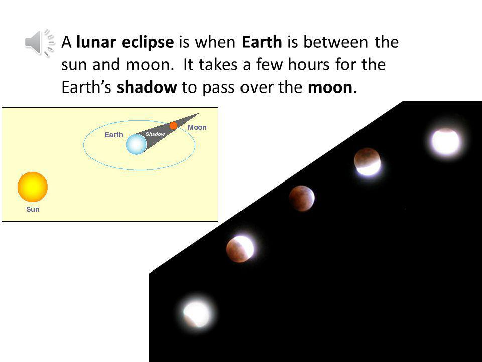 A lunar eclipse is when Earth is between the sun and moon