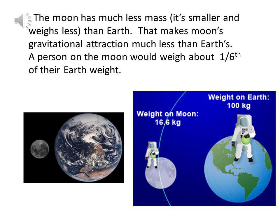 The moon has much less mass (it's smaller and weighs less) than Earth