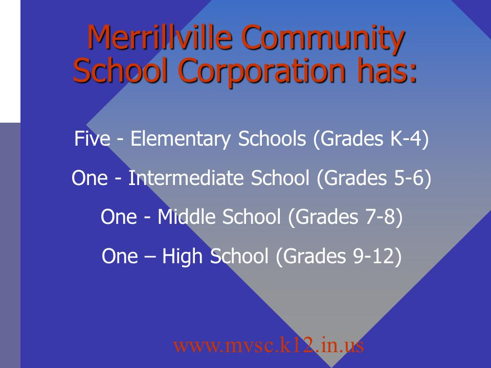 Merrillville Community School Corporation has: