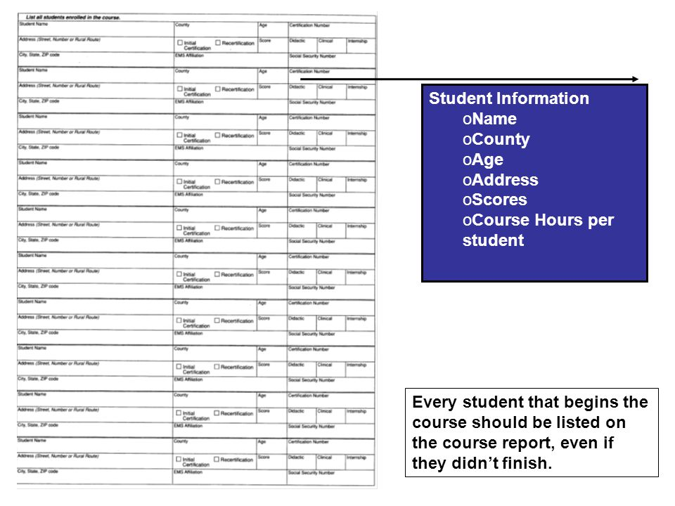 Student Information Name. County. Age. Address. Scores. Course Hours per student.