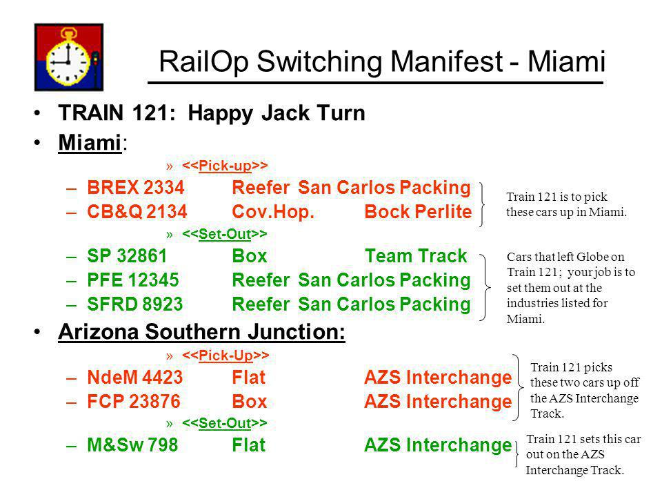 RailOp Switching Manifest - Miami