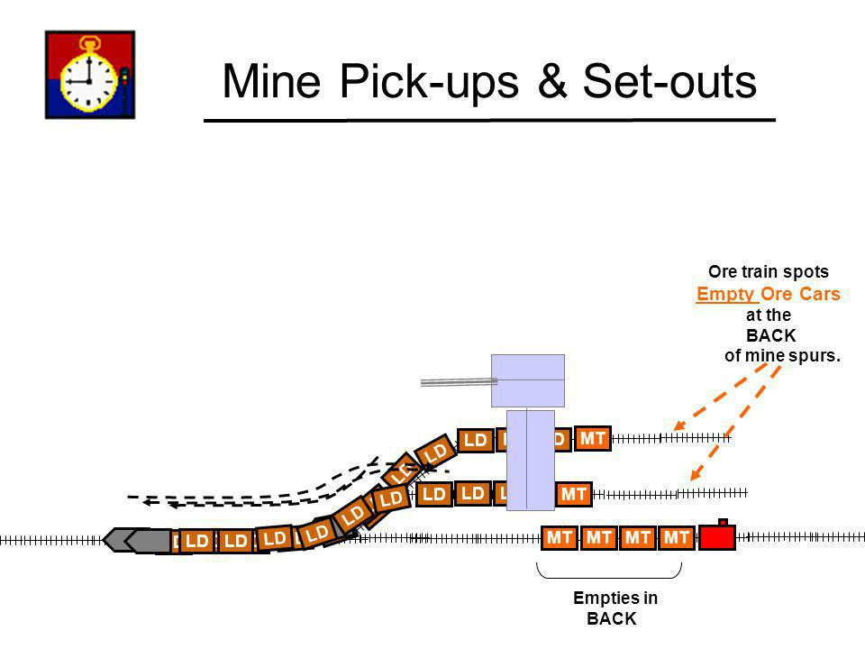 Mine Pick-ups & Set-outs