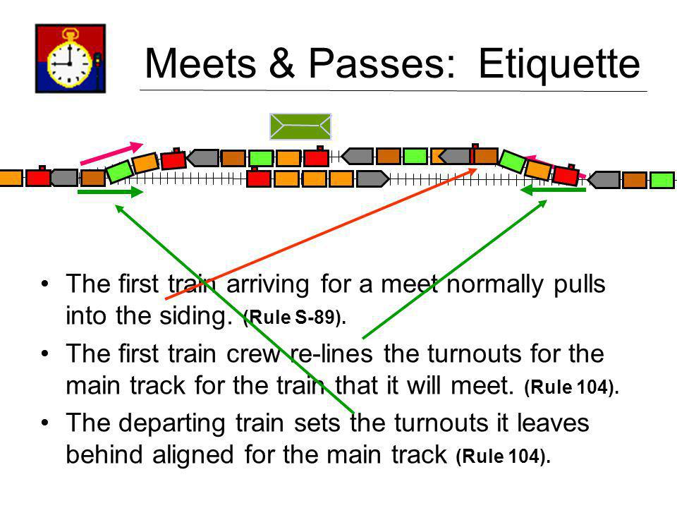 Meets & Passes: Etiquette