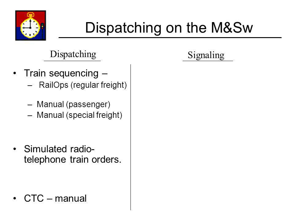 Dispatching on the M&Sw