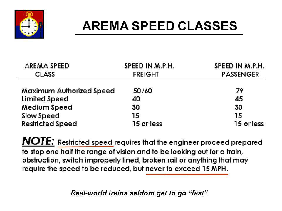 AREMA SPEED CLASSES Real-world trains seldom get to go fast .
