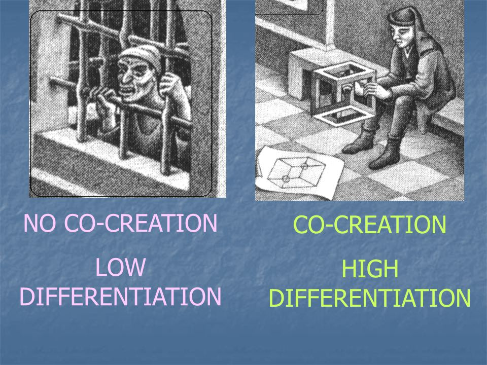 NO CO-CREATION LOW DIFFERENTIATION CO-CREATION HIGH DIFFERENTIATION
