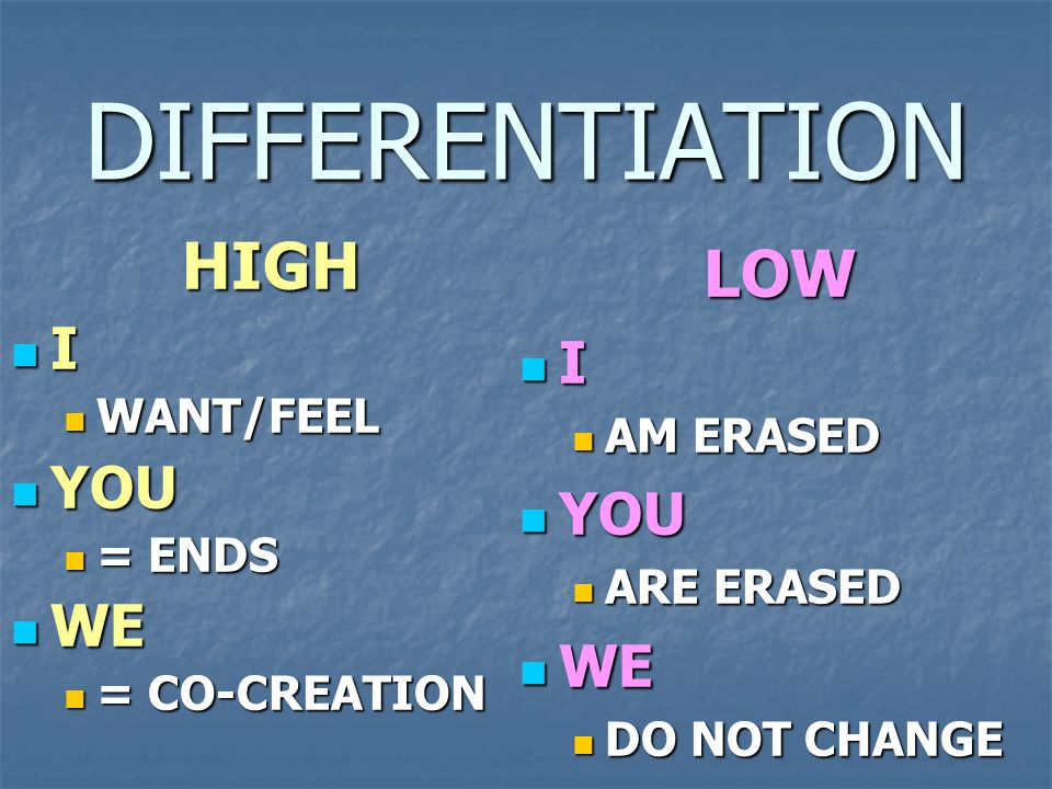 DIFFERENTIATION HIGH LOW I I YOU YOU WE WE WANT/FEEL AM ERASED = ENDS