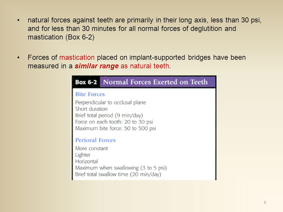 natural forces against teeth are primarily in their long axis, less than 30 psi, and for less than 30 minutes for all normal forces of deglutition and mastication (Box 6-2)