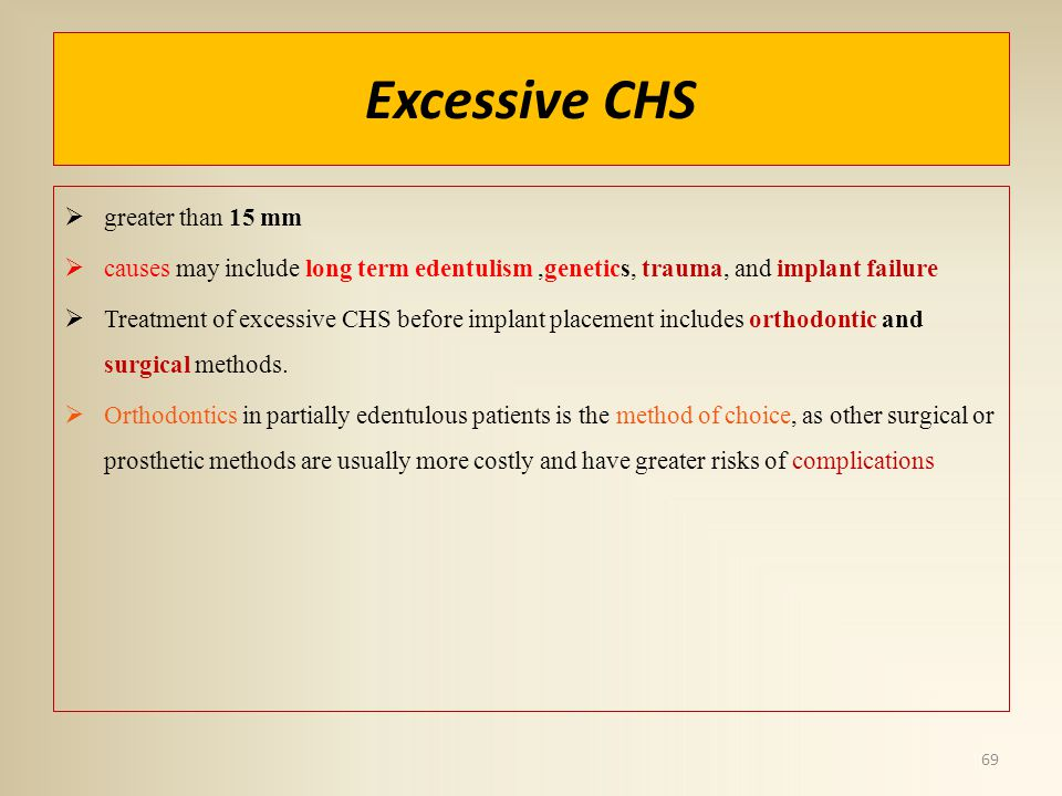 Excessive CHS greater than 15 mm