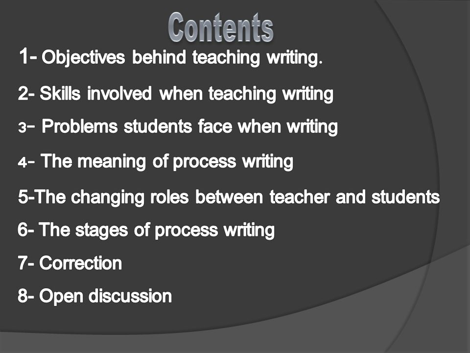 1- Objectives behind teaching writing.