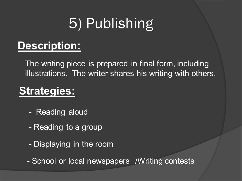 5) Publishing Description: Strategies: