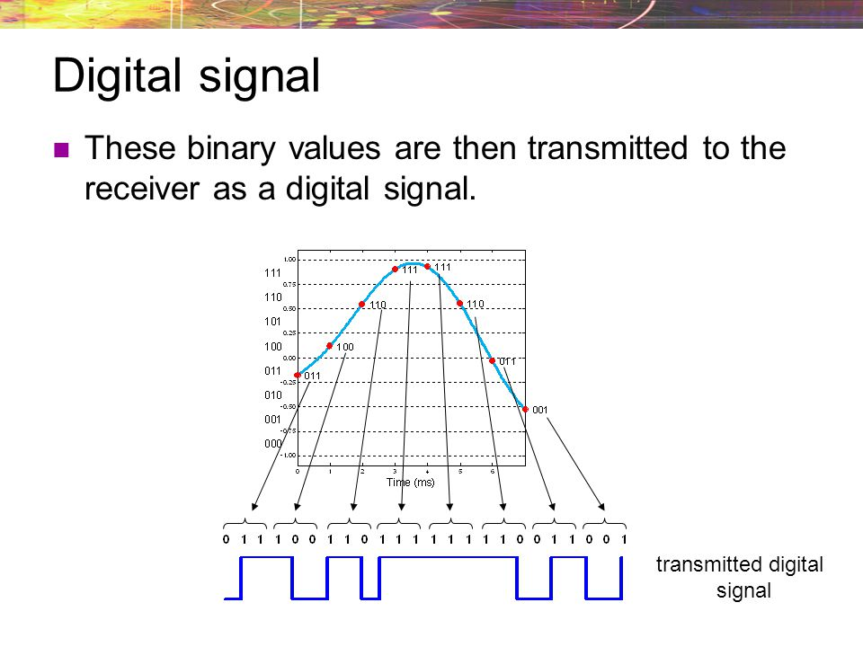 transmitted digital signal
