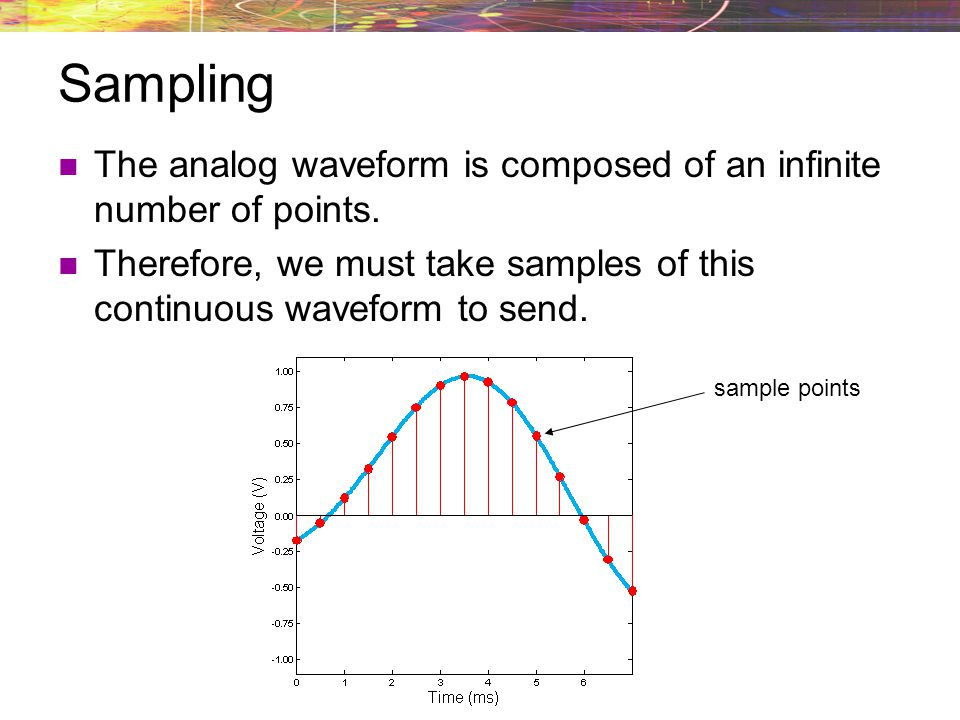 Sampling The analog waveform is composed of an infinite number of points. Therefore, we must take samples of this continuous waveform to send.