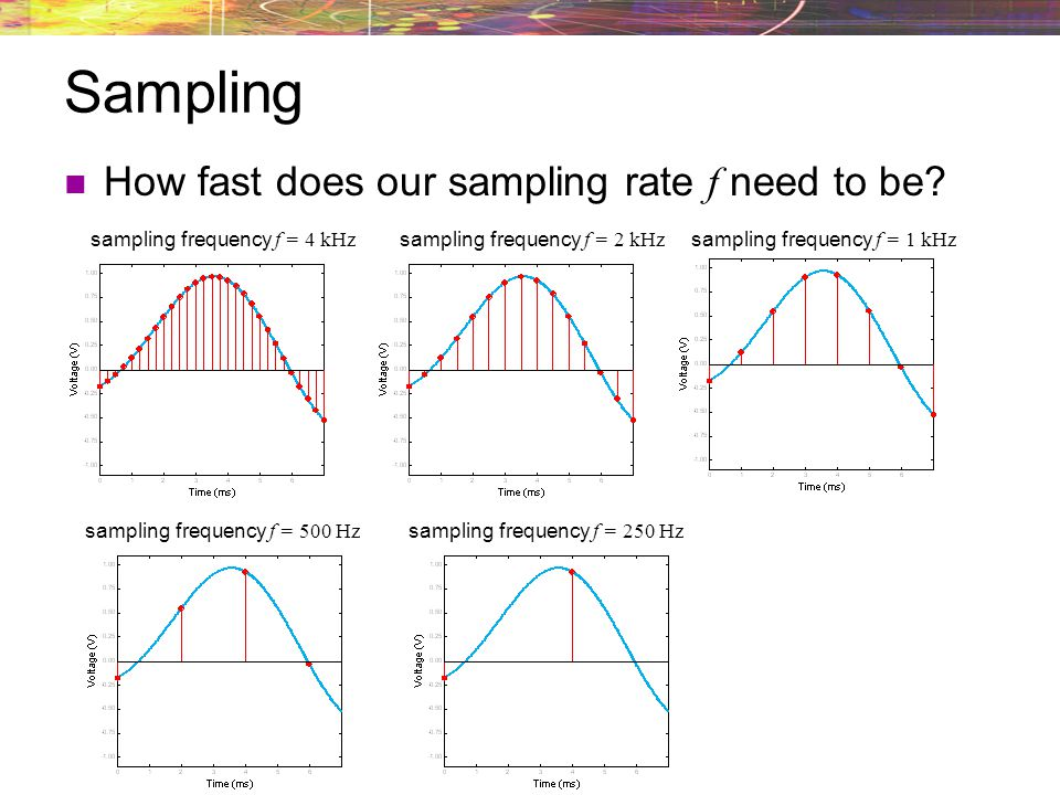 Sampling How fast does our sampling rate f need to be