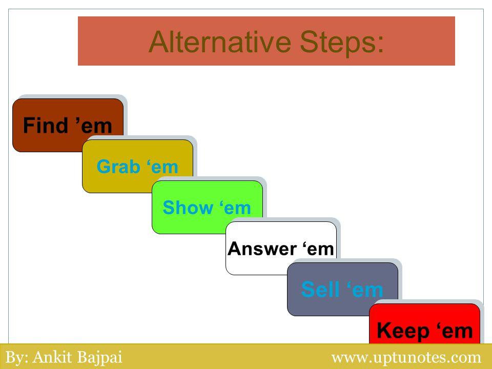 Alternative Steps: Find 'em Sell 'em Keep 'em Grab 'em Show 'em