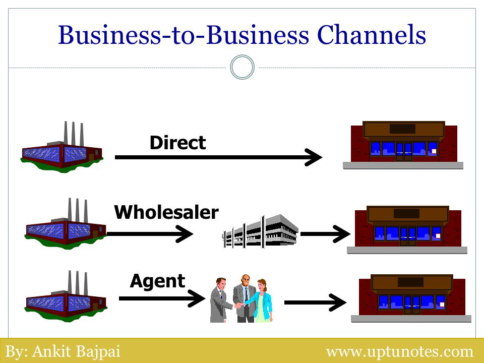 Business-to-Business Channels