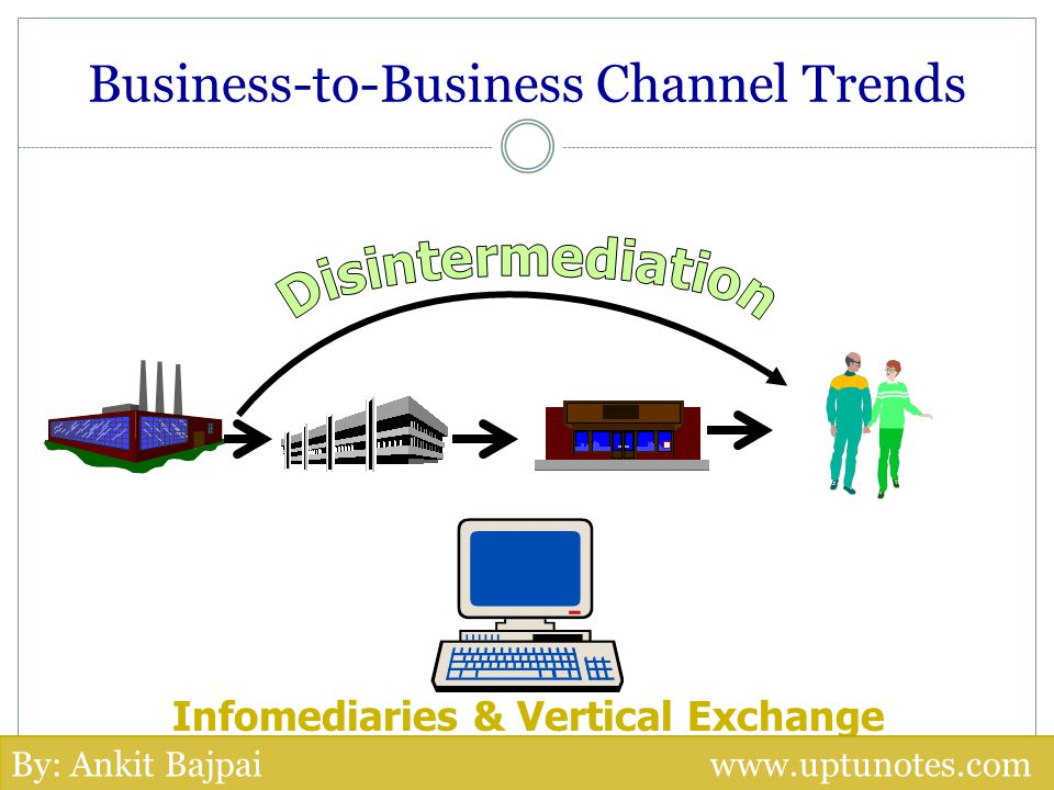 Business-to-Business Channel Trends