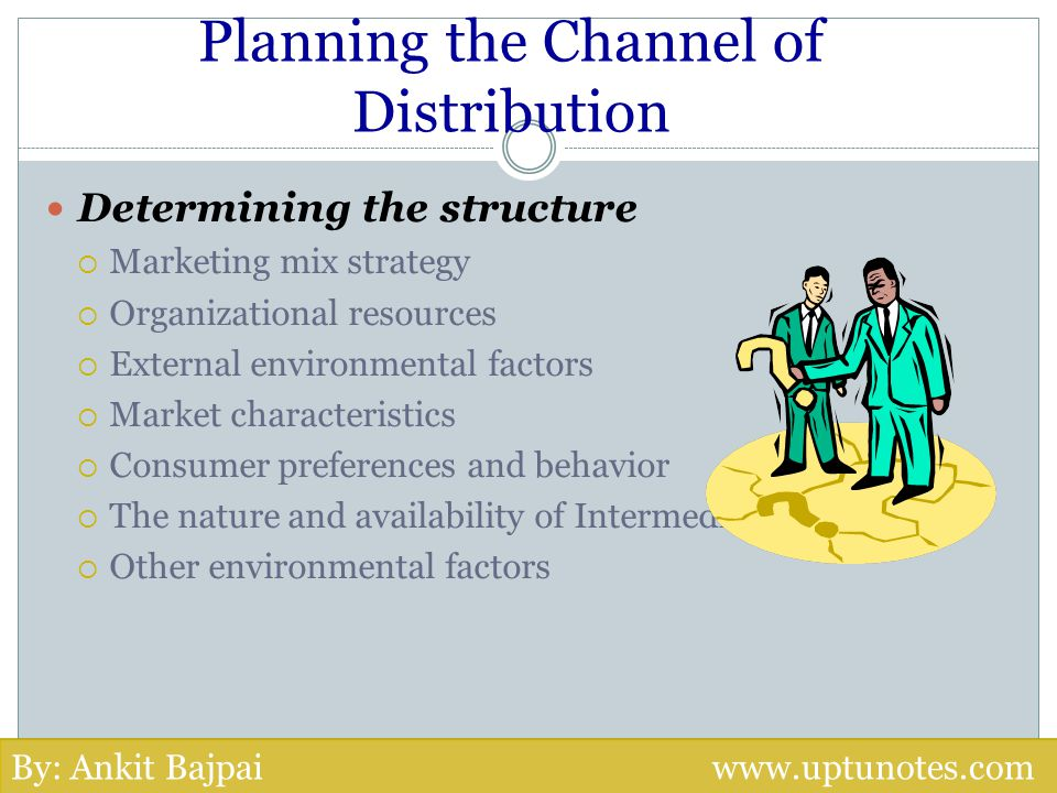 Planning the Channel of Distribution