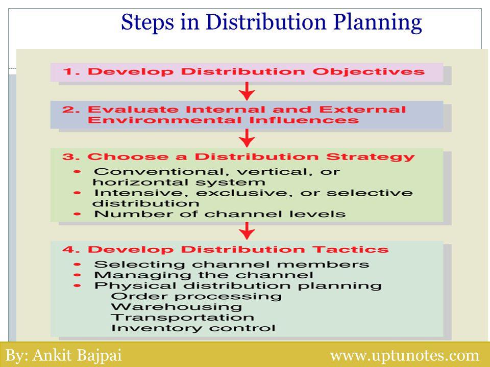 Steps in Distribution Planning