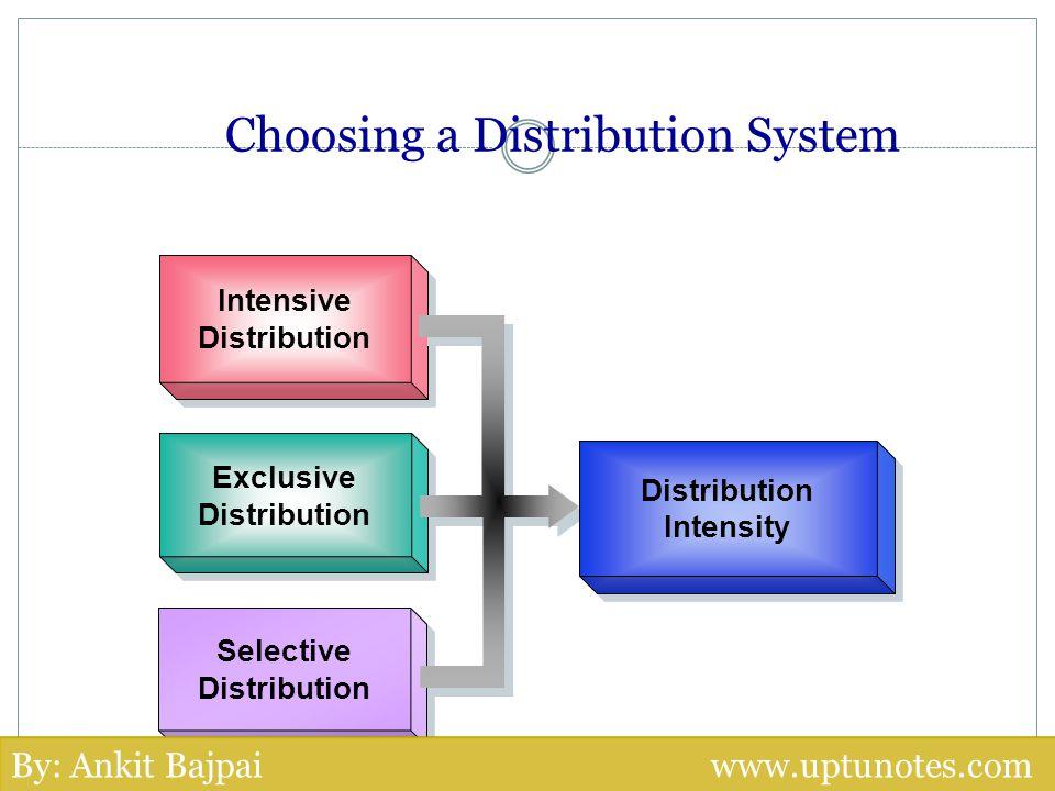 Choosing a Distribution System