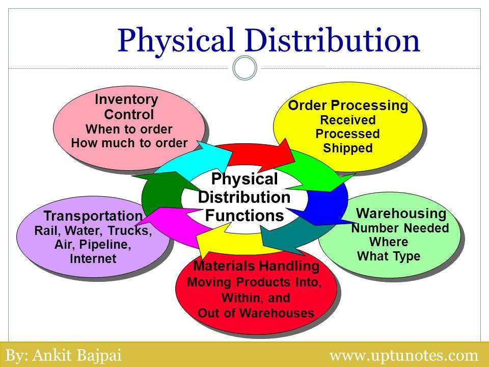 Physical Distribution