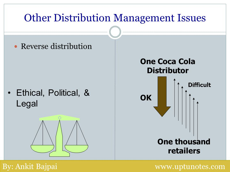 Other Distribution Management Issues