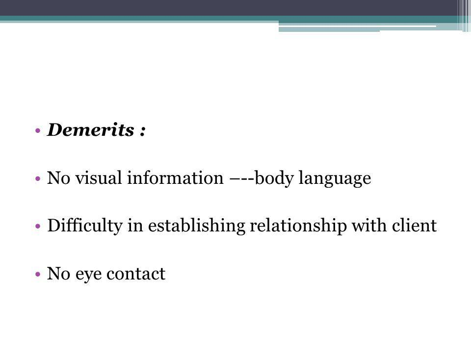 Demerits : No visual information –--body language. Difficulty in establishing relationship with client.