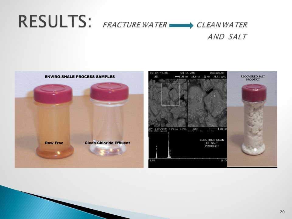RESULTS: FRACTURE WATER Clean water and salt