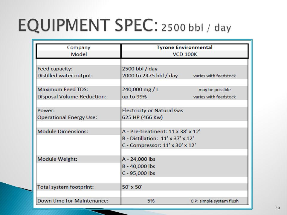 EQUIPMENT SPEC: 2500 bbl / day