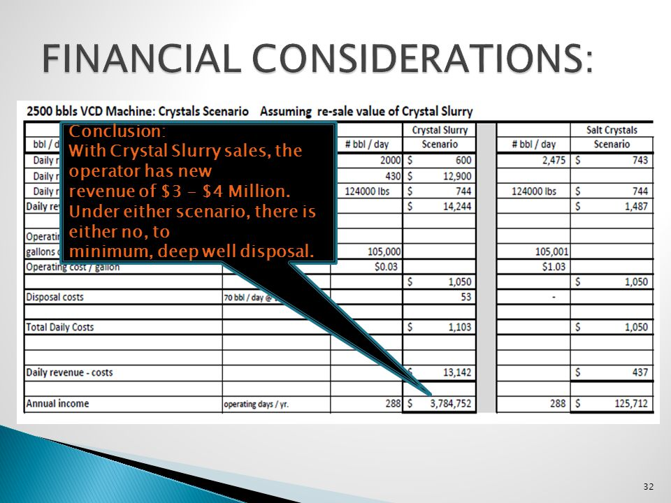 FINANCIAL CONSIDERATIONS: