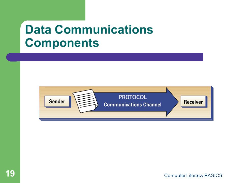 Data Communications Components