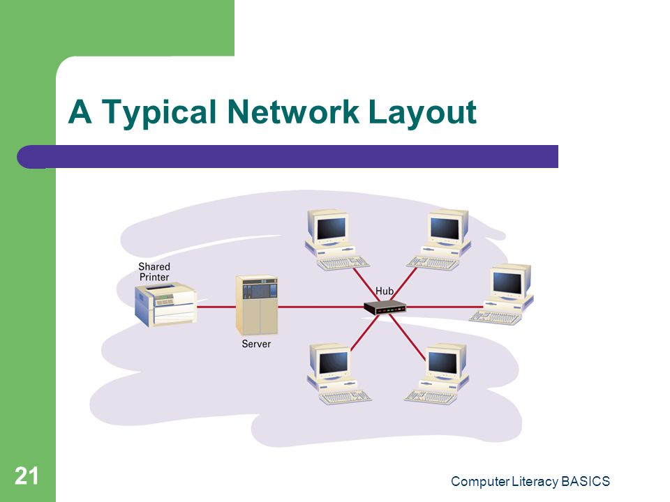 A Typical Network Layout