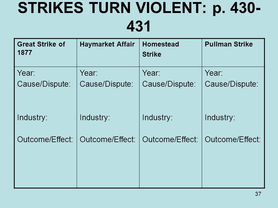 STRIKES TURN VIOLENT: p. 430-431