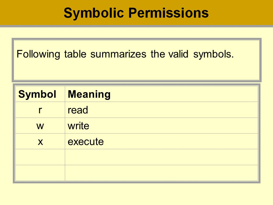 Following table summarizes the valid symbols.