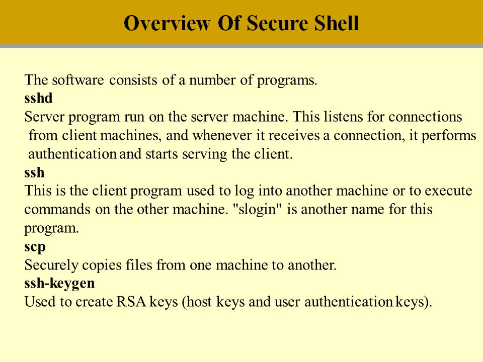 The software consists of a number of programs.