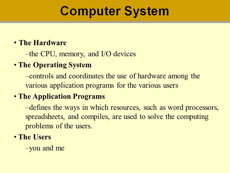 The Hardware the CPU, memory, and I/O devices. The Operating System.