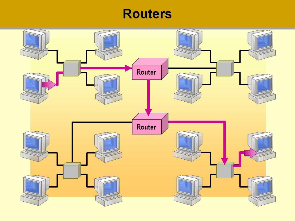 Router Router Router Router