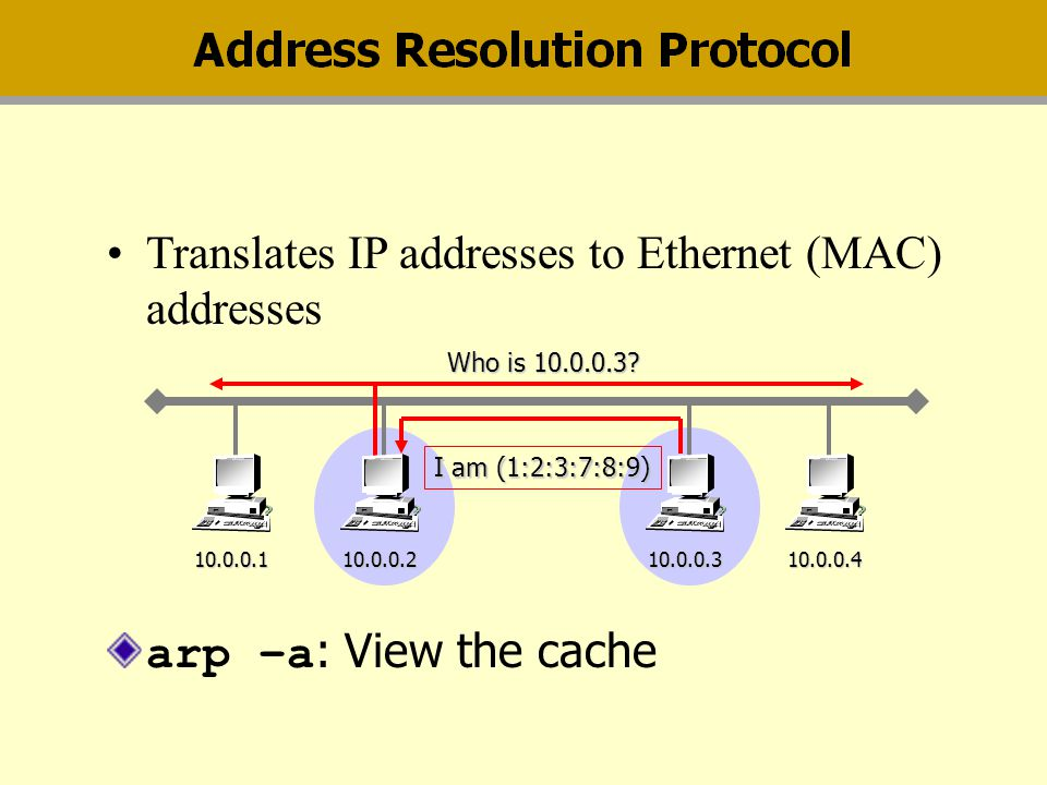 Translates IP addresses to Ethernet (MAC) addresses