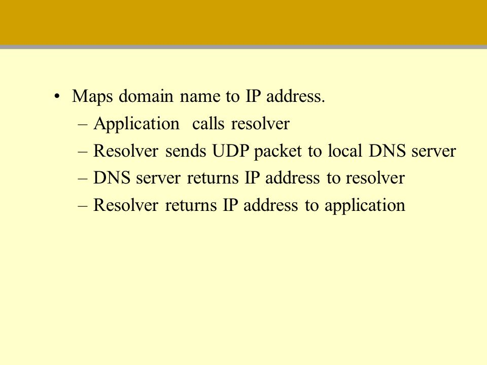 Maps domain name to IP address.