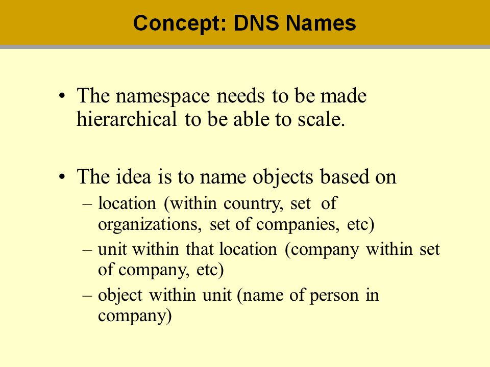 The namespace needs to be made hierarchical to be able to scale.