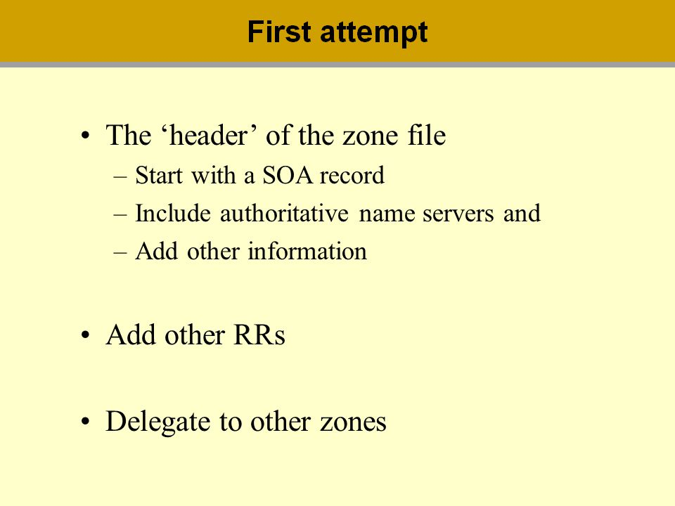 The 'header' of the zone file