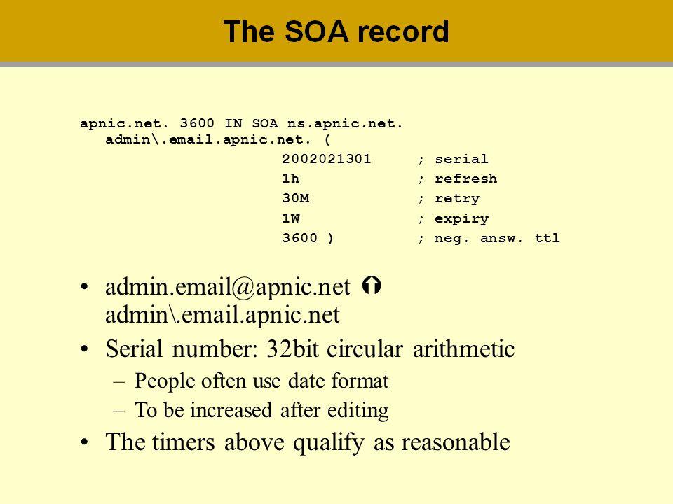 admin.email@apnic.net  admin\.email.apnic.net