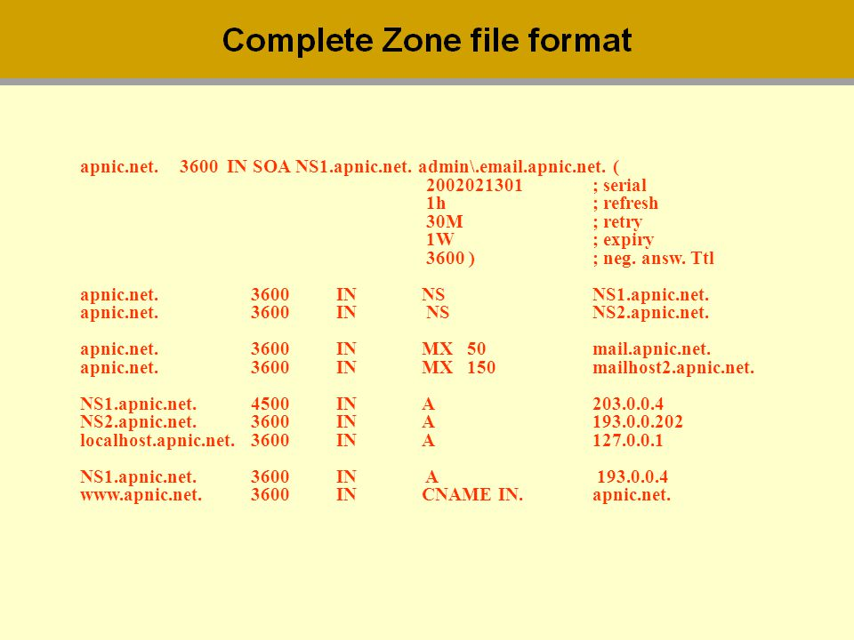apnic.net. 3600 IN SOA NS1.apnic.net. admin\.email.apnic.net. (