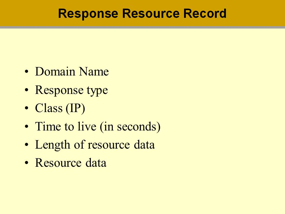 Domain Name Response type. Class (IP) Time to live (in seconds) Length of resource data.
