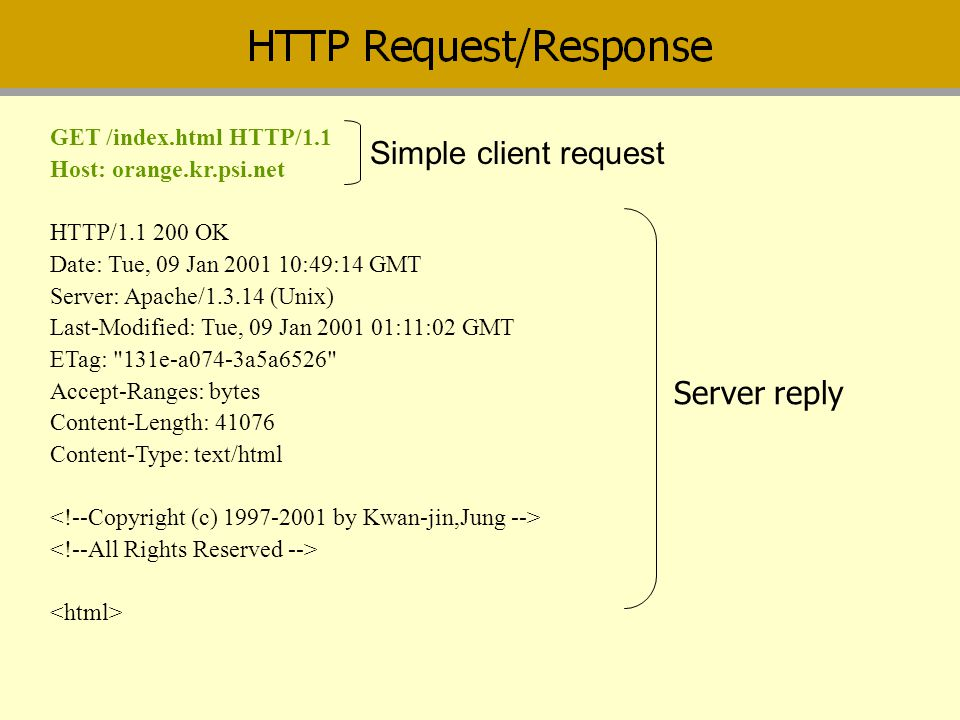 Simple client request Server reply GET /index.html HTTP/1.1