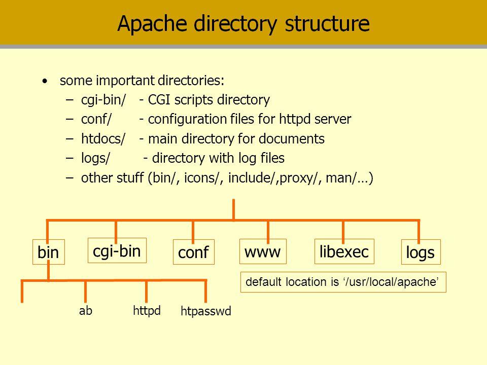 bin cgi-bin conf www libexec logs some important directories: