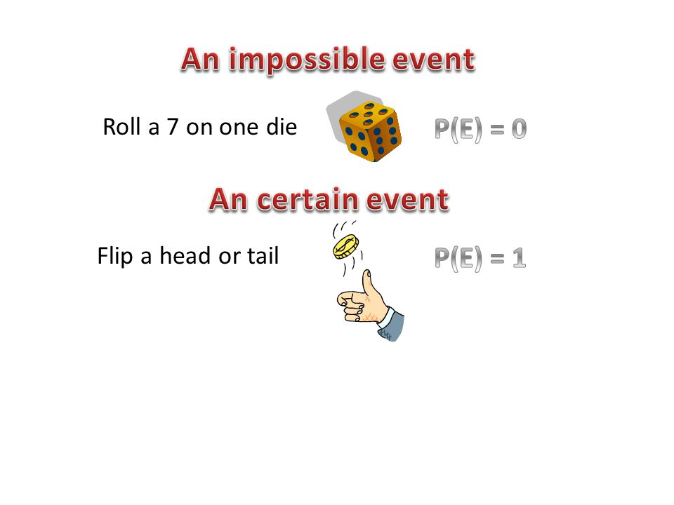 An impossible event An certain event